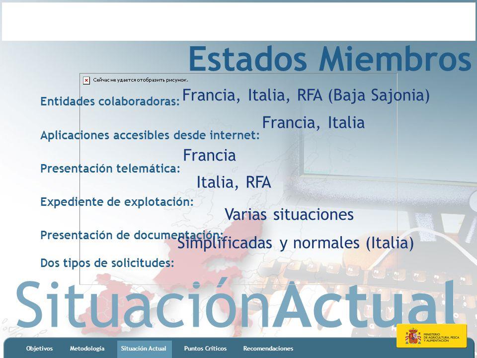 SituaciónActual ObjetivosMetodologíaSituación ActualPuntos CríticosRecomendaciones Estados Miembros Entidades colaboradoras: Aplicaciones accesibles d