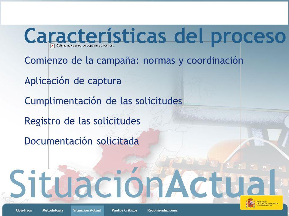 SituaciónActual ObjetivosMetodologíaSituación ActualPuntos CríticosRecomendaciones Características del proceso Comienzo de la campaña: normas y coordinación Aplicación de captura Cumplimentación de las solicitudes Registro de las solicitudes Documentación solicitada