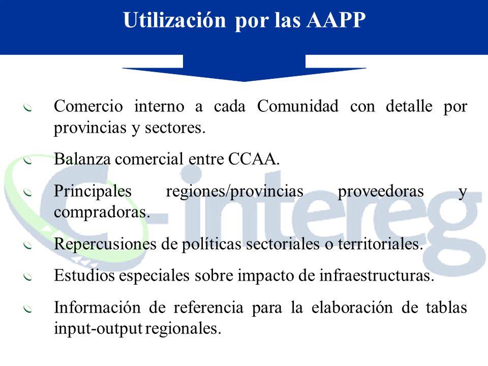 Comercio interno a cada Comunidad con detalle por provincias y sectores. Balanza comercial entre CCAA. Principales regiones/provincias proveedoras y c