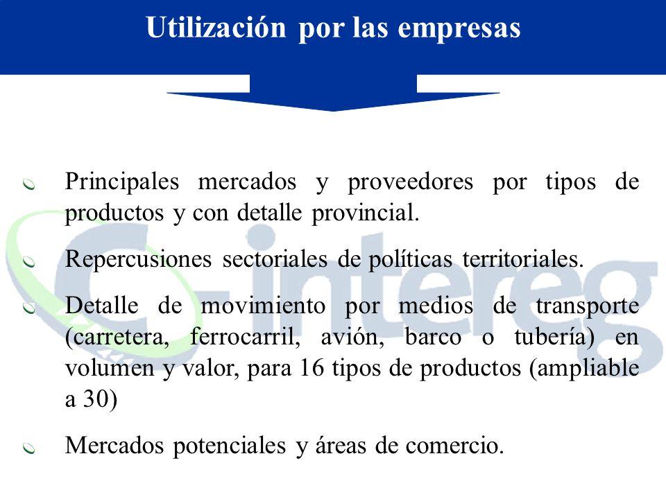 Principales mercados y proveedores por tipos de productos y con detalle provincial. Repercusiones sectoriales de políticas territoriales. Detalle de m
