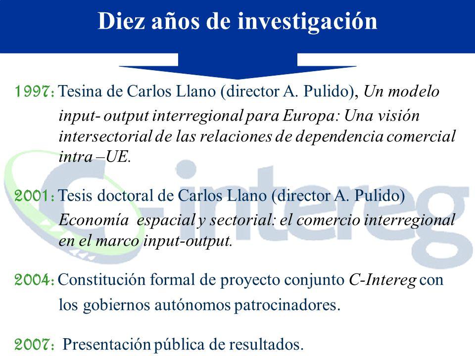 1997: Tesina de Carlos Llano (director A. Pulido), Un modelo input- output interregional para Europa: Una visión intersectorial de las relaciones de d