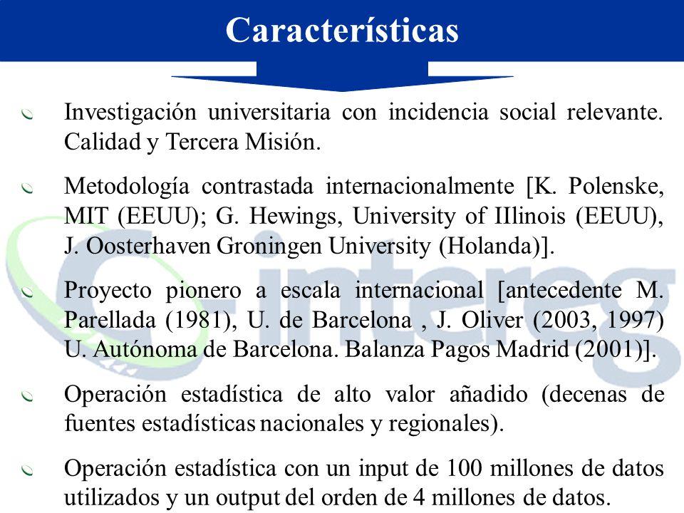 Características Investigación universitaria con incidencia social relevante. Calidad y Tercera Misión. Metodología contrastada internacionalmente [K.