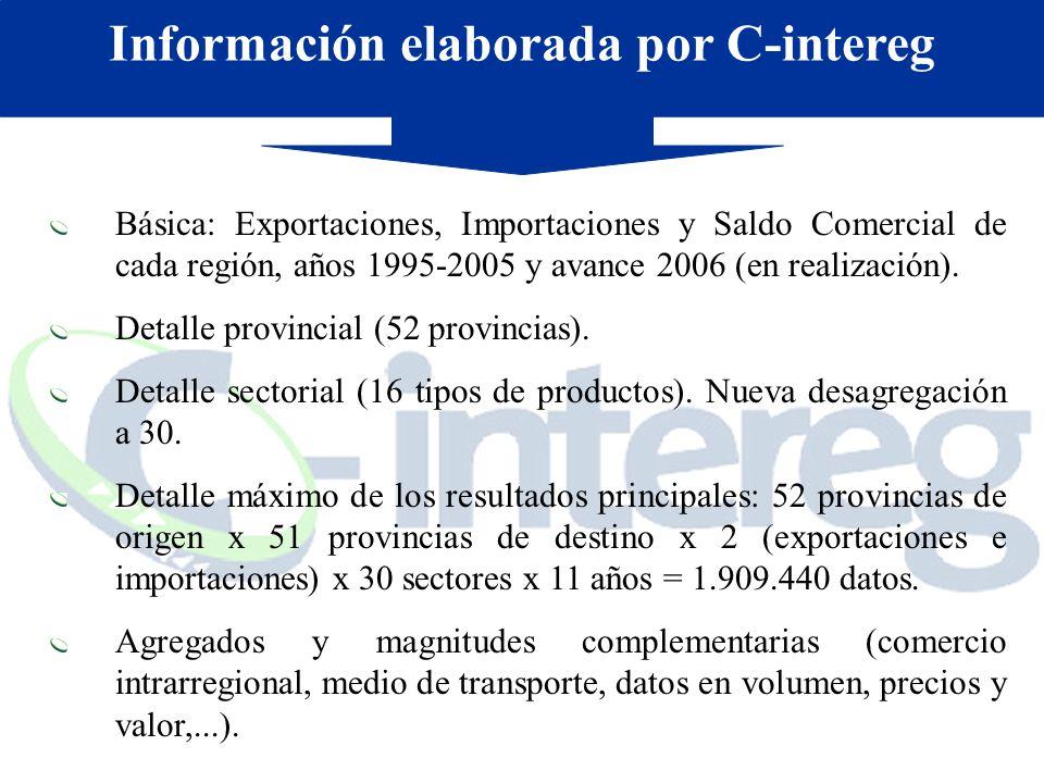 Básica: Exportaciones, Importaciones y Saldo Comercial de cada región, años 1995-2005 y avance 2006 (en realización). Detalle provincial (52 provincia