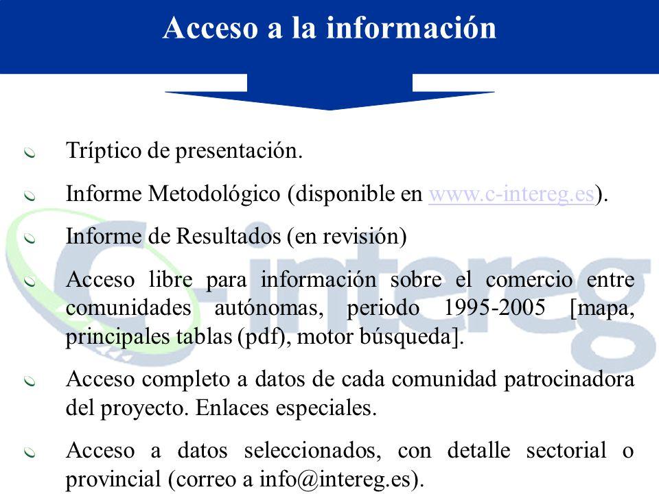 Tríptico de presentación. Informe Metodológico (disponible en www.c-intereg.es).www.c-intereg.es Informe de Resultados (en revisión) Acceso libre para