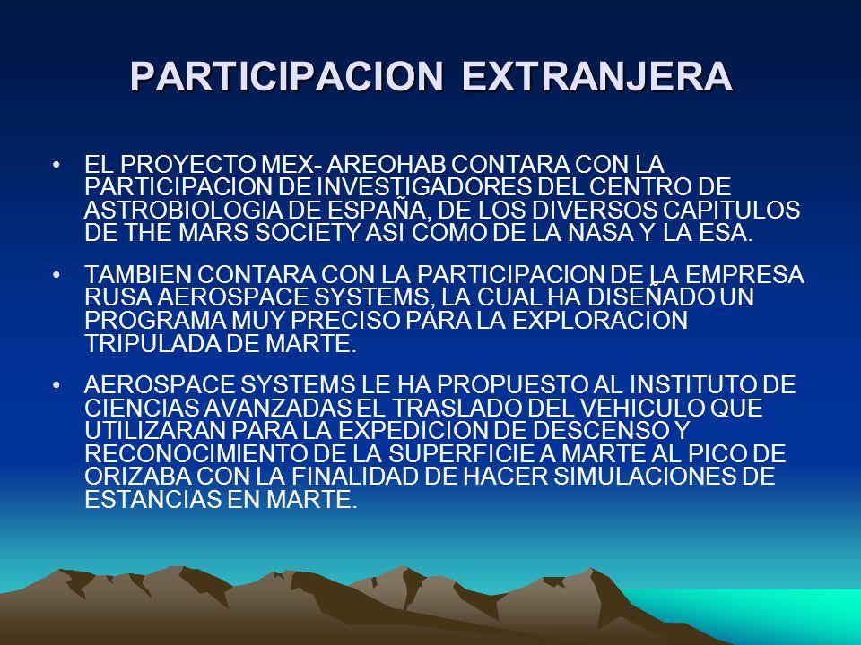 PARTICIPACION EXTRANJERA EL PROYECTO MEX- AREOHAB CONTARA CON LA PARTICIPACION DE INVESTIGADORES DEL CENTRO DE ASTROBIOLOGIA DE ESPAÑA, DE LOS DIVERSO
