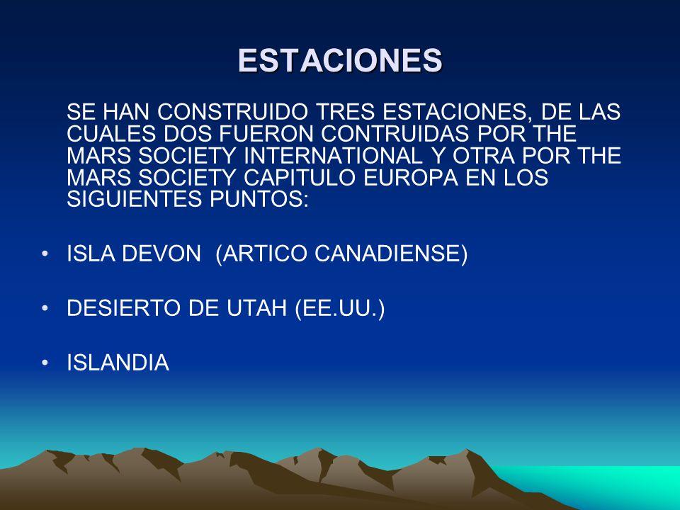 ESTACIONES SE HAN CONSTRUIDO TRES ESTACIONES, DE LAS CUALES DOS FUERON CONTRUIDAS POR THE MARS SOCIETY INTERNATIONAL Y OTRA POR THE MARS SOCIETY CAPIT