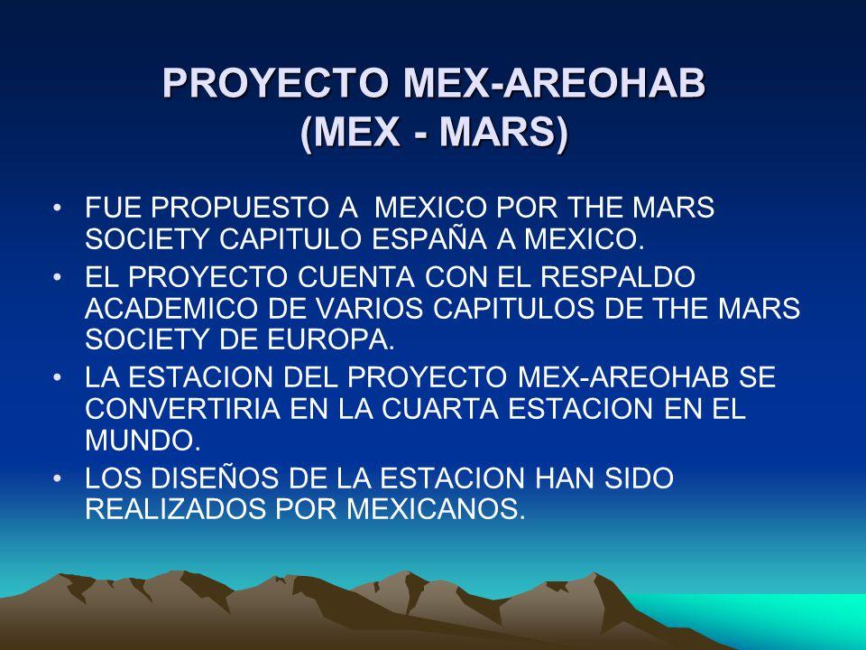 PROYECTO MEX-AREOHAB (MEX - MARS) FUE PROPUESTO A MEXICO POR THE MARS SOCIETY CAPITULO ESPAÑA A MEXICO. EL PROYECTO CUENTA CON EL RESPALDO ACADEMICO D