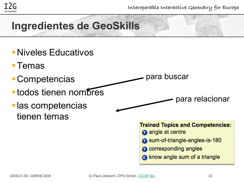 2009-01-30 - CERME 2009(c) Paul Libbrecht - DFKI GmbH - CC-BY-SACC-BY-SA22 Ingredientes de GeoSkills Niveles Educativos Temas Competencias todos tienen nombres las competencias tienen temas para buscar para relacionar