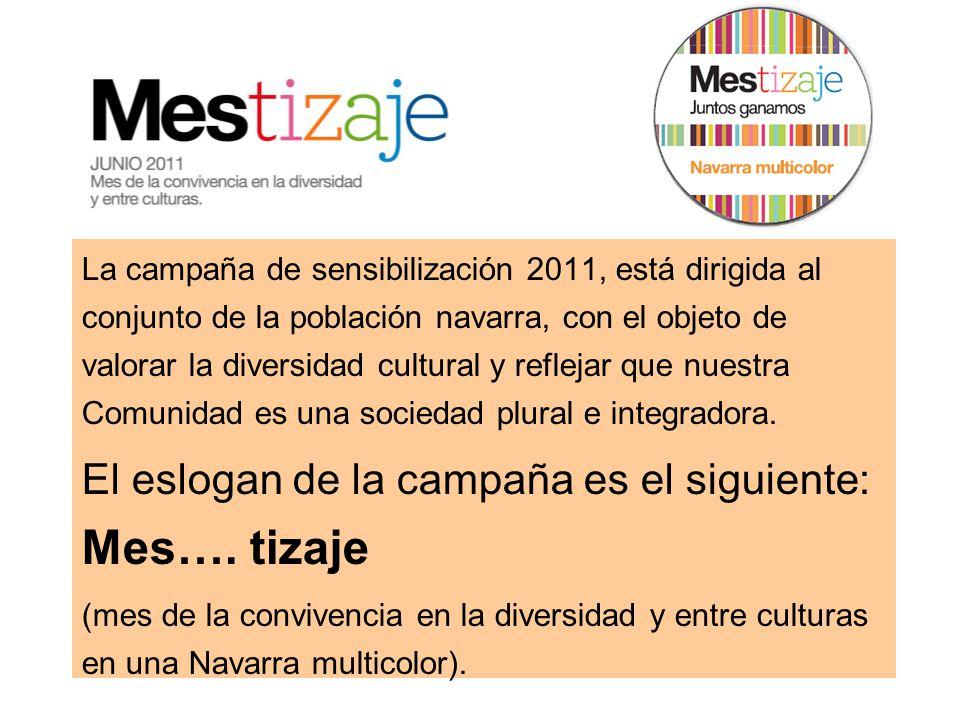 La campaña de sensibilización 2011, está dirigida al conjunto de la población navarra, con el objeto de valorar la diversidad cultural y reflejar que nuestra Comunidad es una sociedad plural e integradora.