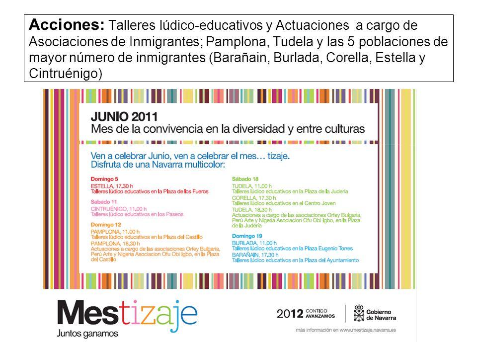 Acciones: Talleres lúdico-educativos y Actuaciones a cargo de Asociaciones de Inmigrantes; Pamplona, Tudela y las 5 poblaciones de mayor número de inmigrantes (Barañain, Burlada, Corella, Estella y Cintruénigo)
