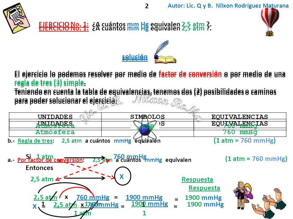 UNIDADESSIMBOLOSEQUIVALENCIAS Atmósferaatm760 torr - 760mmHg Torrtorr1mmHg EJERCICIO No.
