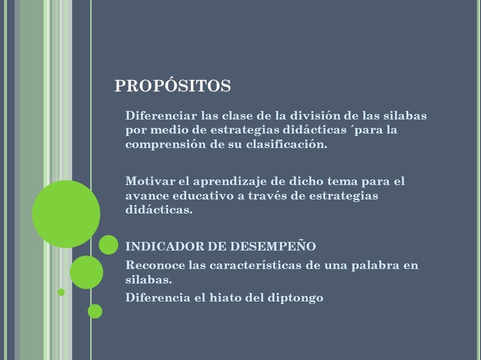 RECURSOS Diapositivas Fichas Copias DESARROLLO DE LA CLASE Saludo Reflexión Explicación de la docente Realización de las actividades EVALUACION