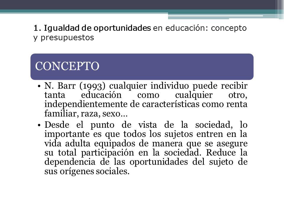 LA IGUALDAD DE OPORTUNIDADES Enseñanza obligatoria Centros públicos gratuitos Programas iguales ACCESO Admisión Financiación RESULTADOS Programas compensatorios de desigualdades