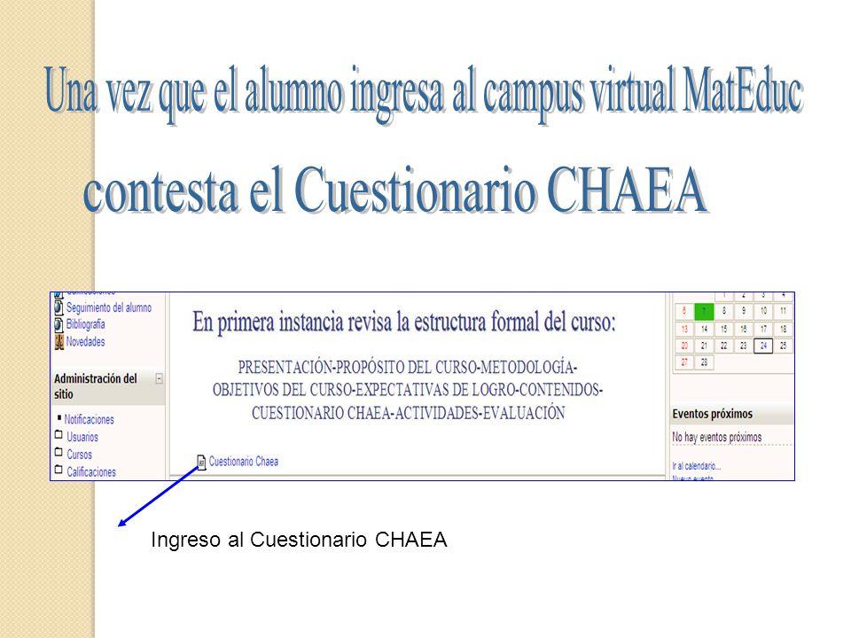 Ingreso al Cuestionario CHAEA