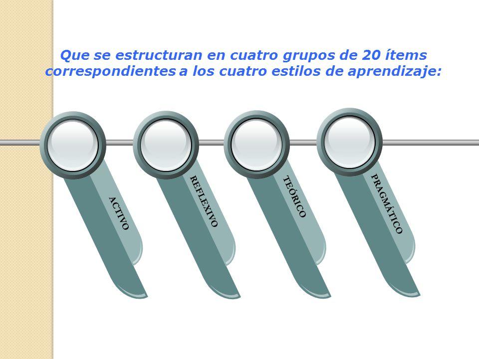 ACTIVO PRAGMÁTICO Que se estructuran en cuatro grupos de 20 ítems correspondientes a los cuatro estilos de aprendizaje: REFLEXIVO TEÓRICO