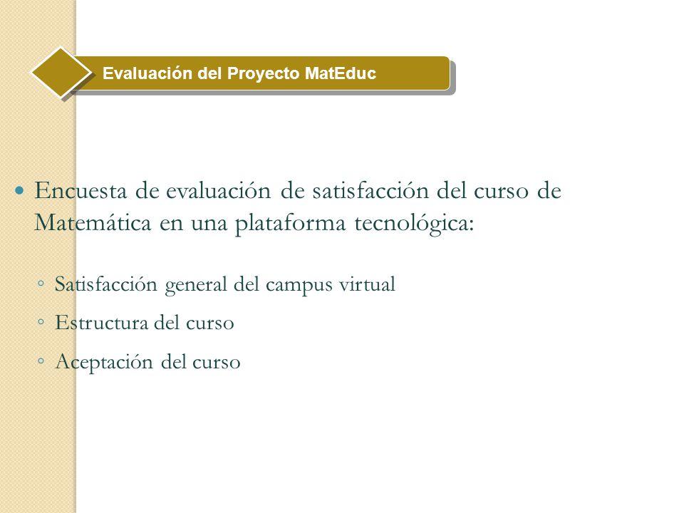 Encuesta de evaluación de satisfacción del curso de Matemática en una plataforma tecnológica: Satisfacción general del campus virtual Estructura del curso Aceptación del curso Evaluación del Proyecto MatEduc