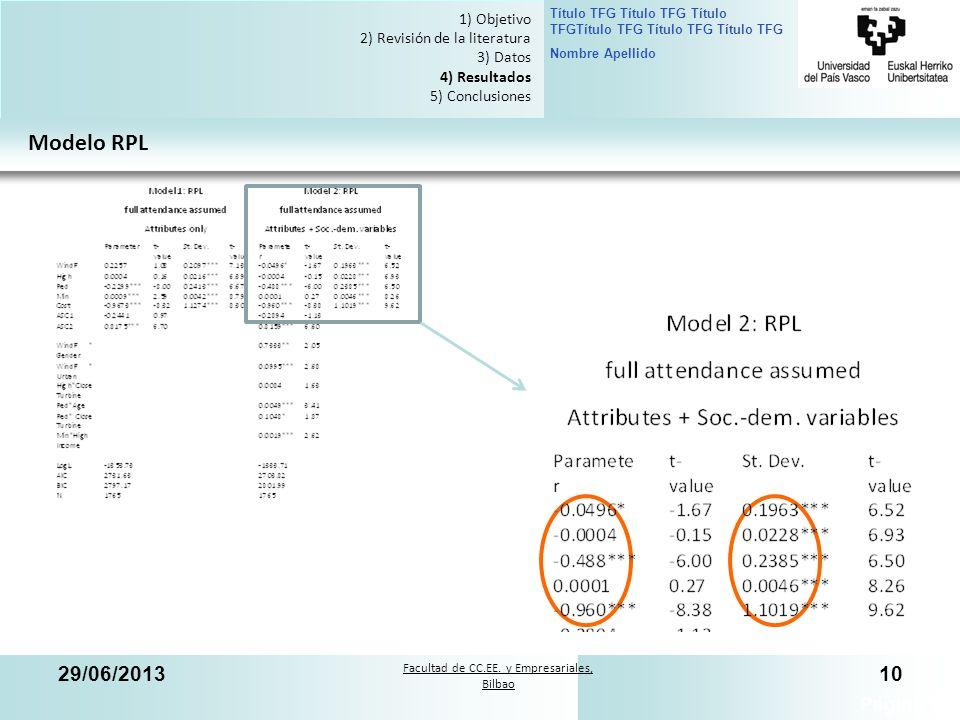Facultad de CC.EE. y Empresariales, Bilbao Título TFG Título TFG Título TFGTítulo TFG Título TFG Título TFG Nombre Apellido 29/06/201310 Página 10 1)