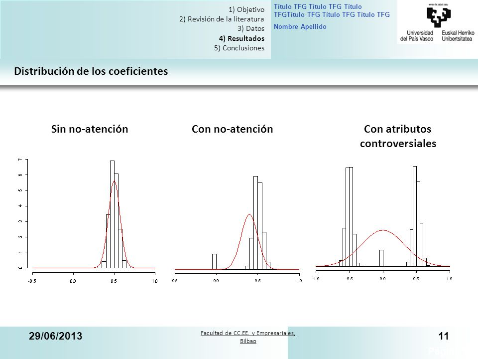 Facultad de CC.EE. y Empresariales, Bilbao Título TFG Título TFG Título TFGTítulo TFG Título TFG Título TFG Nombre Apellido 29/06/201311 Página 11 1)