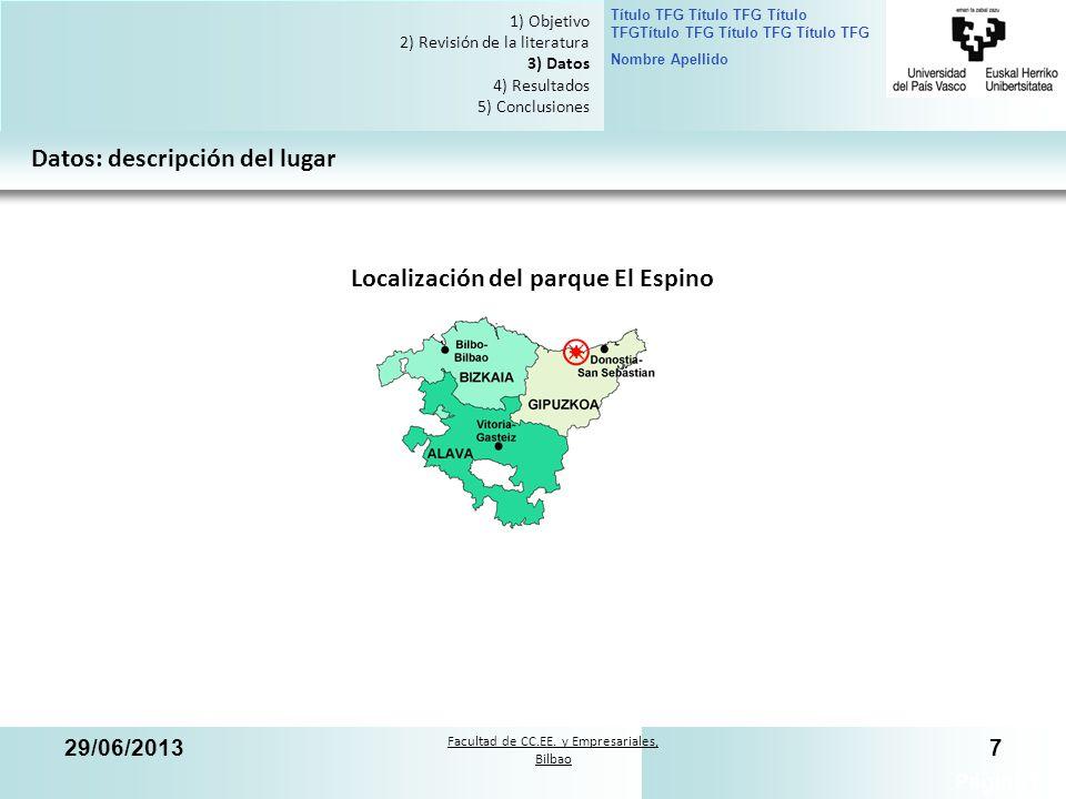Facultad de CC.EE. y Empresariales, Bilbao Título TFG Título TFG Título TFGTítulo TFG Título TFG Título TFG Nombre Apellido 29/06/20137 Página 7 1) Ob