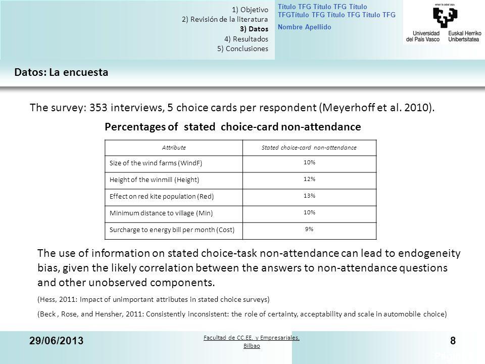 Facultad de CC.EE. y Empresariales, Bilbao Título TFG Título TFG Título TFGTítulo TFG Título TFG Título TFG Nombre Apellido 29/06/20138 Página 8 1) Ob