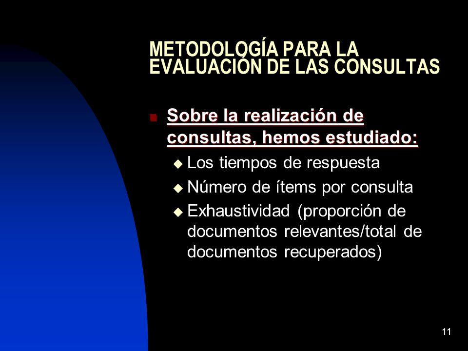 11 METODOLOGÍA PARA LA EVALUACIÓN DE LAS CONSULTAS Sobre la realización de consultas, hemos estudiado: Sobre la realización de consultas, hemos estudi