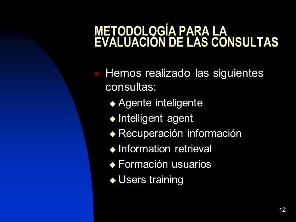 12 METODOLOGÍA PARA LA EVALUACIÓN DE LAS CONSULTAS Hemos realizado las siguientes consultas: Agente inteligente Intelligent agent Recuperación informa