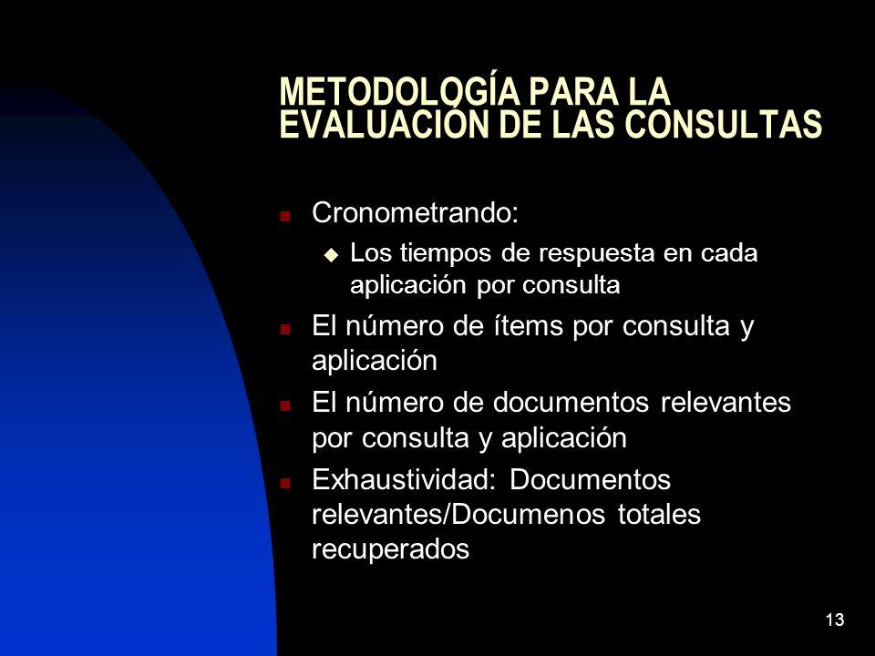 13 METODOLOGÍA PARA LA EVALUACIÓN DE LAS CONSULTAS Cronometrando: Los tiempos de respuesta en cada aplicación por consulta El número de ítems por cons