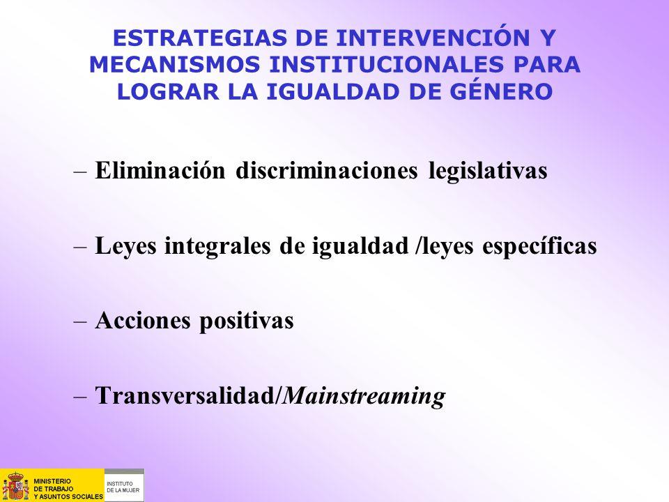 ESTRATEGIAS DE INTERVENCIÓN Y MECANISMOS INSTITUCIONALES PARA LOGRAR LA IGUALDAD DE GÉNERO –Eliminación discriminaciones legislativas –Leyes integrale