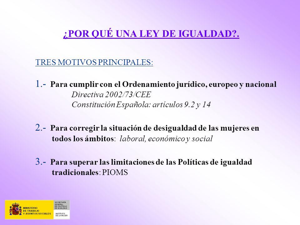 ¿POR QUÉ UNA LEY DE IGUALDAD?. TRES MOTIVOS PRINCIPALES: 1.- Para cumplir con el Ordenamiento jurídico, europeo y nacional Directiva 2002/73/CEE Const