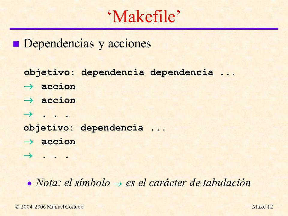 © 2004-2006 Manuel ColladoMake-12 Makefile n Dependencias y acciones objetivo: dependencia dependencia...