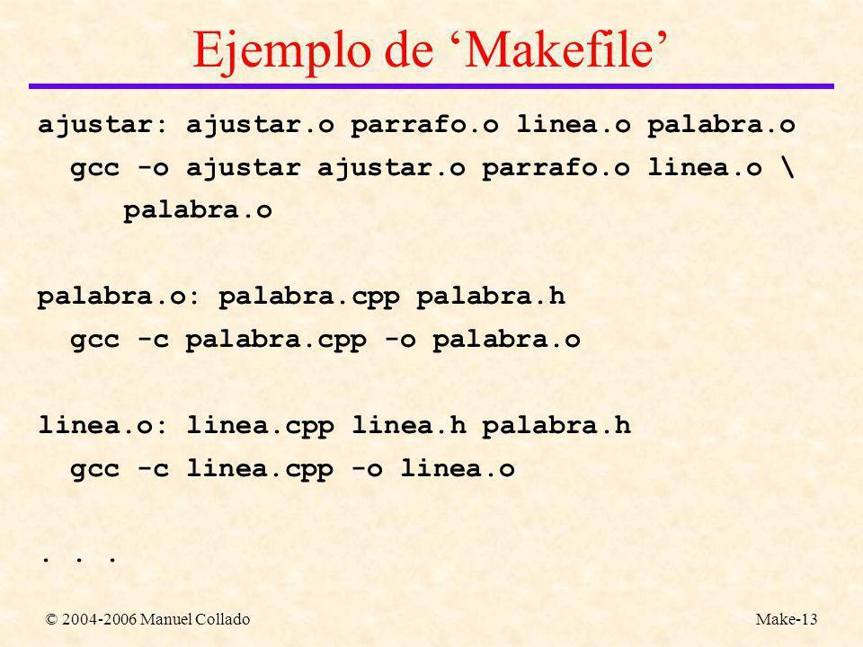 © 2004-2006 Manuel ColladoMake-13 Ejemplo de Makefile ajustar: ajustar.o parrafo.o linea.o palabra.o gcc -o ajustar ajustar.o parrafo.o linea.o \ palabra.o palabra.o: palabra.cpp palabra.h gcc -c palabra.cpp -o palabra.o linea.o: linea.cpp linea.h palabra.h gcc -c linea.cpp -o linea.o...