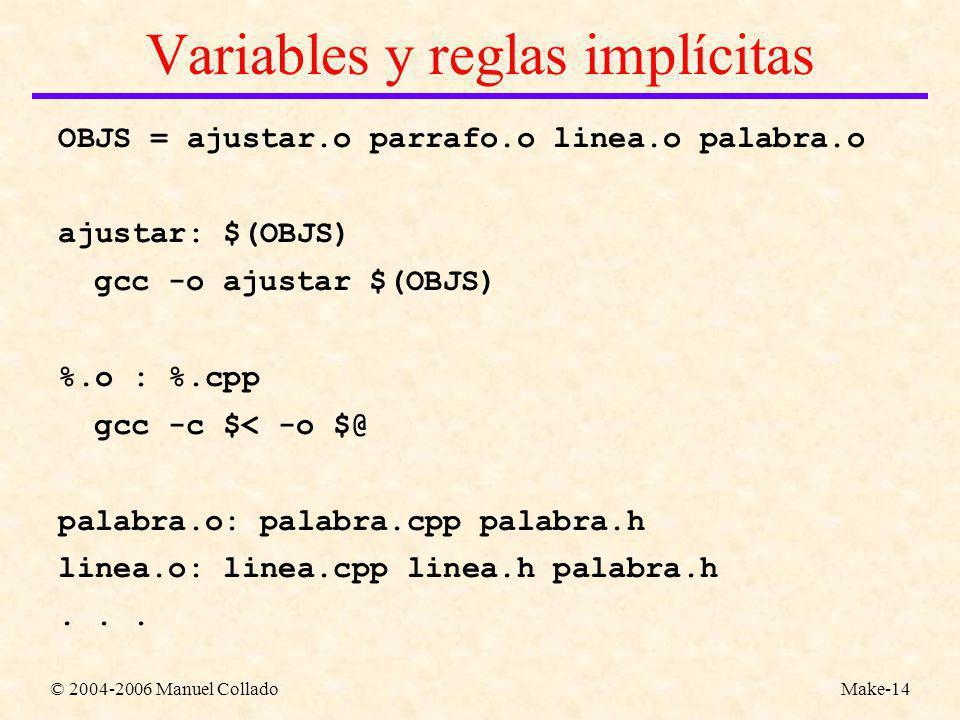 © 2004-2006 Manuel ColladoMake-14 Variables y reglas implícitas OBJS = ajustar.o parrafo.o linea.o palabra.o ajustar: $(OBJS) gcc -o ajustar $(OBJS) %.o : %.cpp gcc -c $< -o $@ palabra.o: palabra.cpp palabra.h linea.o: linea.cpp linea.h palabra.h...
