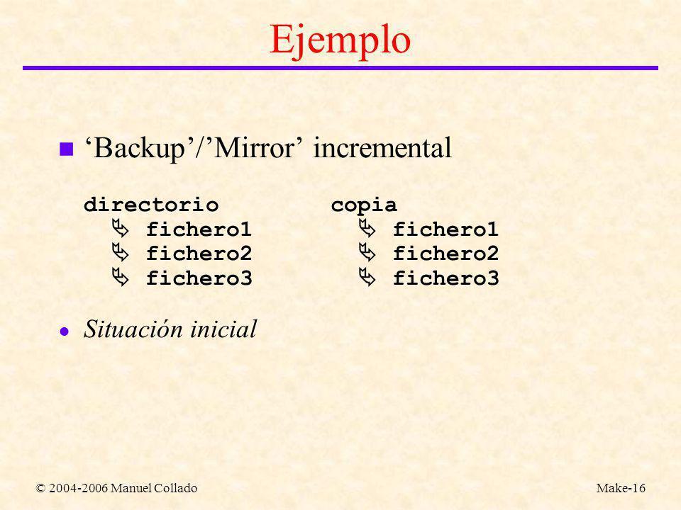 © 2004-2006 Manuel ColladoMake-16 Ejemplo n Backup/Mirror incremental directoriocopia fichero1 fichero1 fichero2 fichero2 fichero3 fichero3 Situación inicial