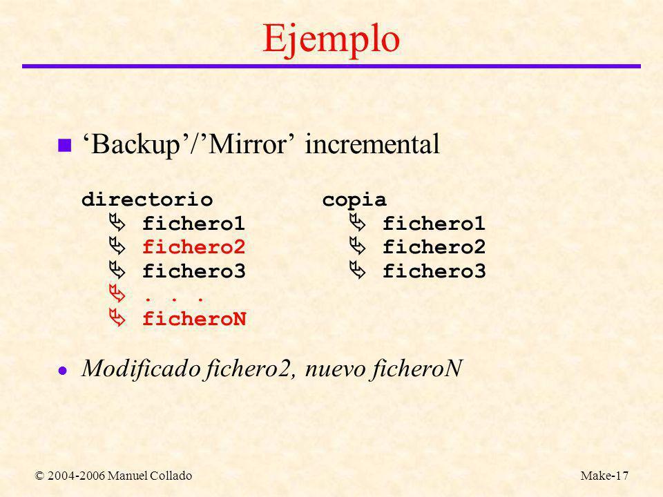 © 2004-2006 Manuel ColladoMake-17 Ejemplo n Backup/Mirror incremental directoriocopia fichero1 fichero1 fichero2 fichero2 fichero3 fichero3...