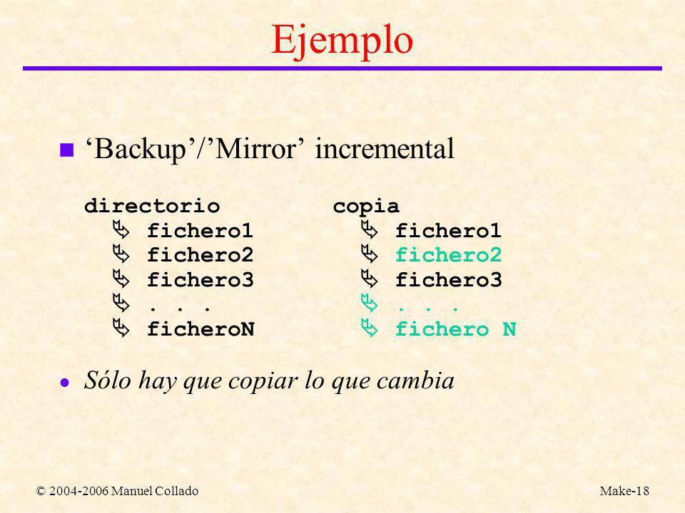 © 2004-2006 Manuel ColladoMake-18 Ejemplo n Backup/Mirror incremental directoriocopia fichero1 fichero1 fichero2 fichero2 fichero3 fichero3......