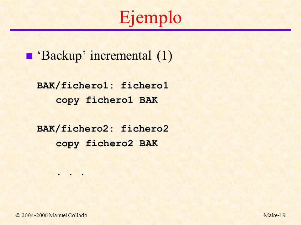 © 2004-2006 Manuel ColladoMake-19 Ejemplo n Backup incremental (1) BAK/fichero1: fichero1 copy fichero1 BAK BAK/fichero2: fichero2 copy fichero2 BAK...