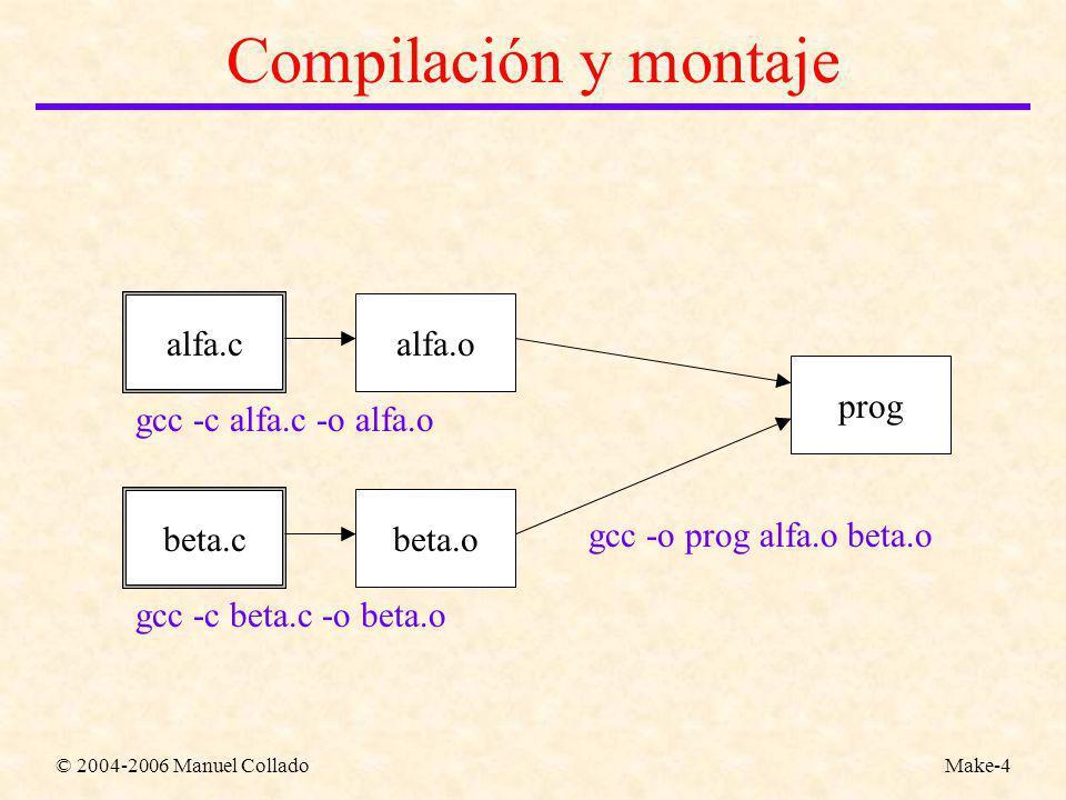 © 2004-2006 Manuel ColladoMake-4 gcc -c alfa.c -o alfa.o alfa.calfa.o beta.cbeta.o gcc -c beta.c -o beta.o gcc -o prog alfa.o beta.o prog Compilación y montaje