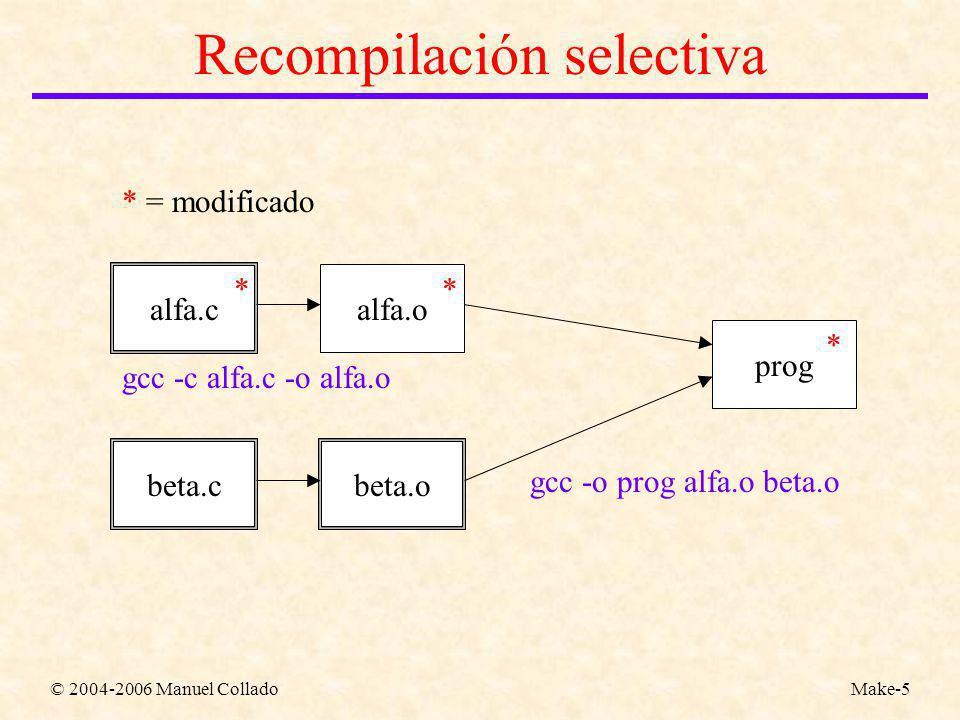 © 2004-2006 Manuel ColladoMake-5 Recompilación selectiva gcc -c alfa.c -o alfa.o alfa.calfa.o beta.cbeta.o gcc -o prog alfa.o beta.o prog * = modificado * **