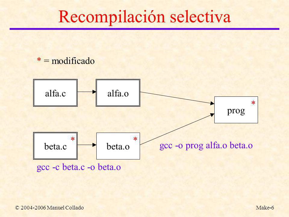 © 2004-2006 Manuel ColladoMake-6 Recompilación selectiva alfa.calfa.o beta.cbeta.o gcc -c beta.c -o beta.o gcc -o prog alfa.o beta.o prog * * = modificado * *
