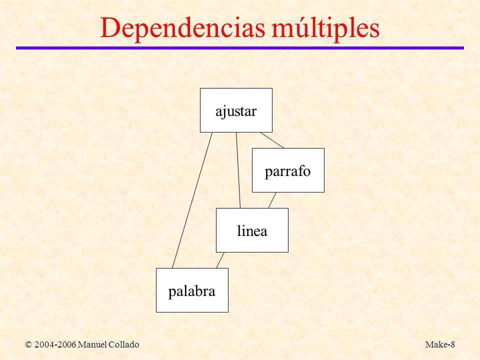 © 2004-2006 Manuel ColladoMake-8 Dependencias múltiples ajustar parrafo palabra linea