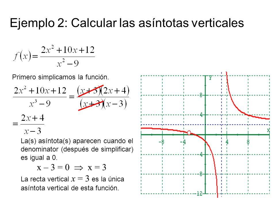 Primero simplicamos la función.