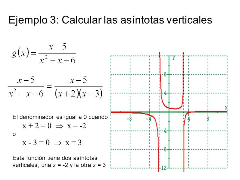 El denominador es igual a 0 cuando x + 2 = 0 x = -2 o x - 3 = 0 x = 3 Esta función tiene dos asíntotas verticales, una x = -2 y la otra x = 3 Ejemplo 3: Calcular las asíntotas verticales