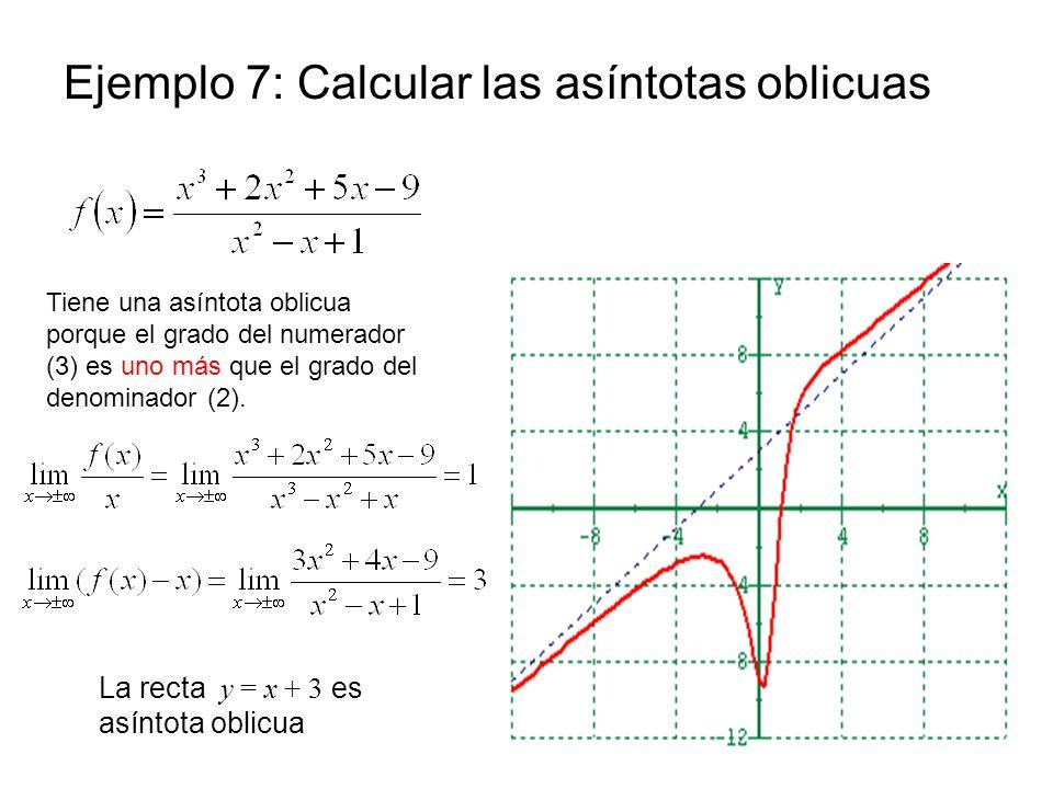 Ejemplo 7: Calcular las asíntotas oblicuas Tiene una asíntota oblicua porque el grado del numerador (3) es uno más que el grado del denominador (2).