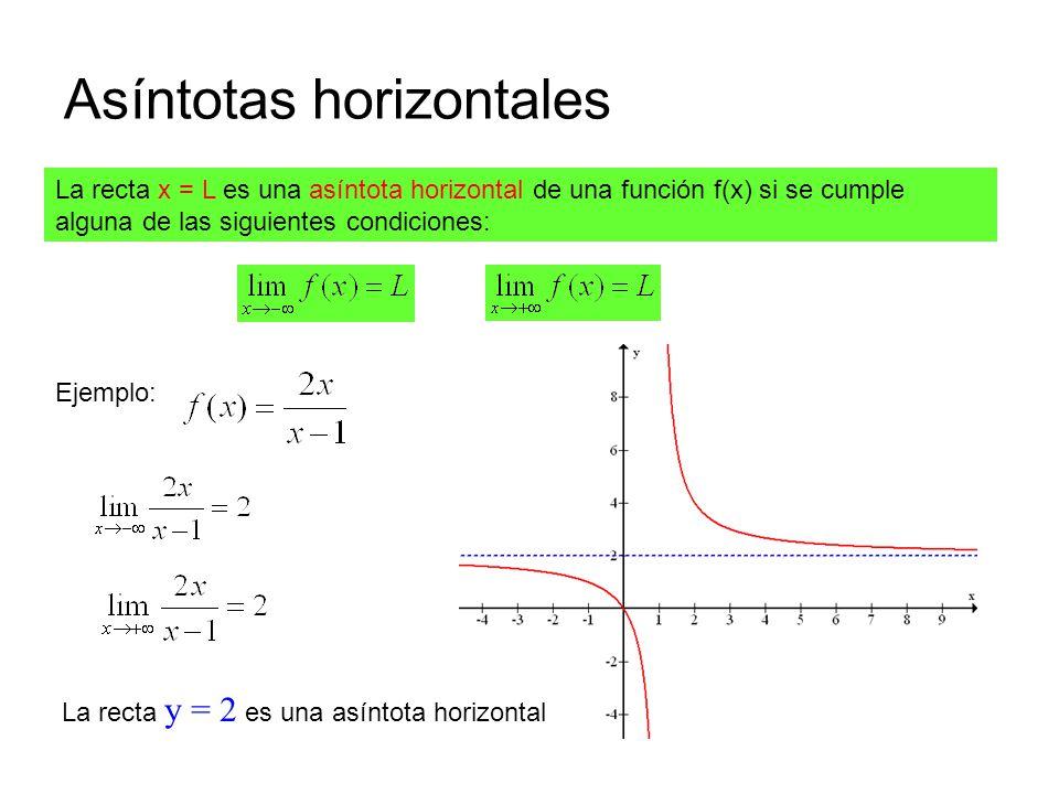 Asíntotas horizontales La recta x = L es una asíntota horizontal de una función f(x) si se cumple alguna de las siguientes condiciones: Ejemplo: La recta y = 2 es una asíntota horizontal