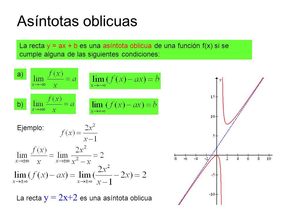 Problemas Calcula las asíntotas verticales, horizontales y oblicuas de las funciones: Vertical: x = -2 Horizontal : y = 1 Oblicua: no tiene Vertical: x = 3 Horizontal : no tiene Oblicua: y = 2x +11
