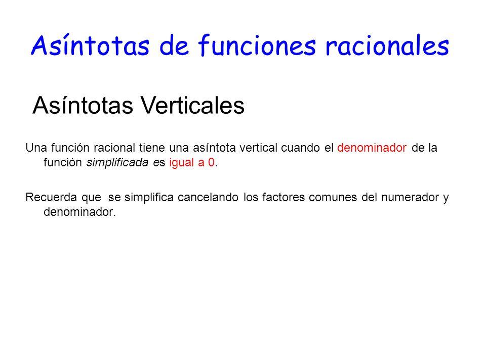 Ejemplo 1: Calcular las asíntotas verticales Dada la función Calculamos los valores de x que hacen 0 el denominador: 2 + 2x = 0 x = -1 La recta x = -1 es la única asíntota vertical de la función.