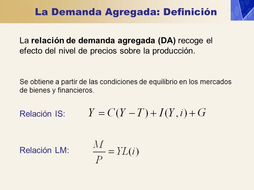 La Demanda Agregada: Definición La relación de demanda agregada (DA) recoge el efecto del nivel de precios sobre la producción. Se obtiene a partir de