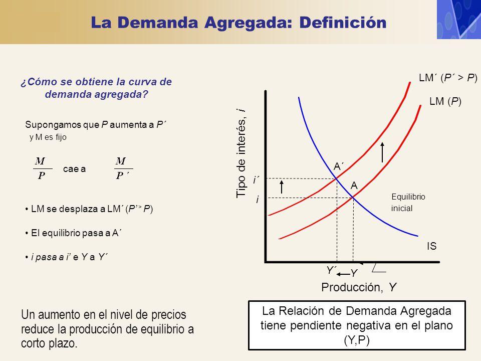 La Demanda Agregada: Definición Un aumento en el nivel de precios reduce la producción de equilibrio a corto plazo. ¿Cómo se obtiene la curva de deman