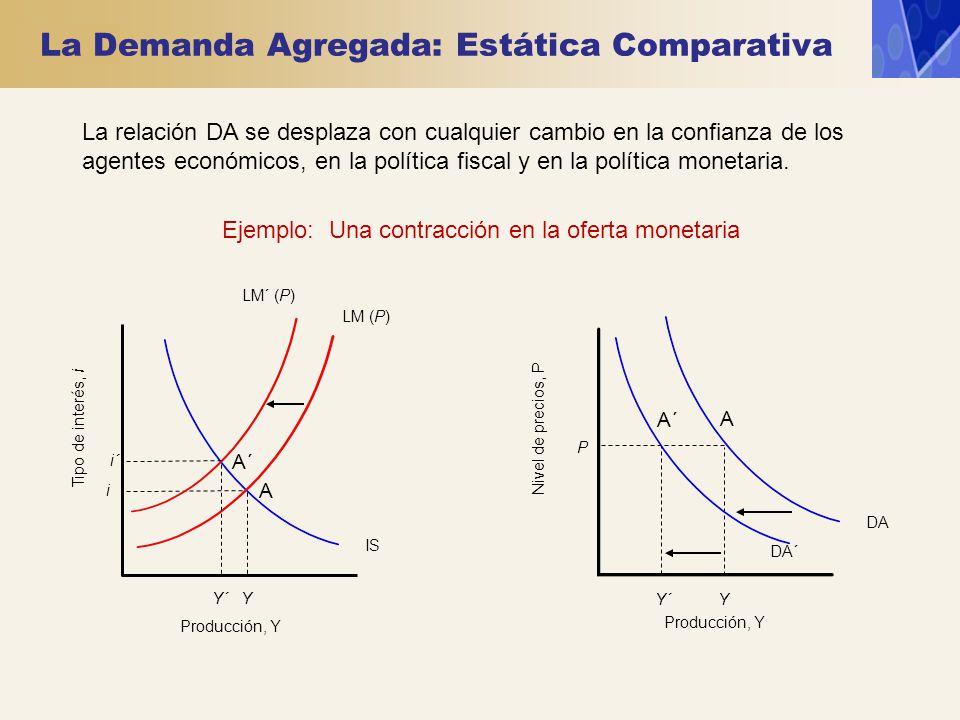 IS LM (P) Y i Tipo de interés, i Producción, Y DA Y Nivel de precios, P Producción, Y P A A DA´ LM´ (P) Y´ i´ A´ Y´ A´ La Demanda Agregada: Estática C