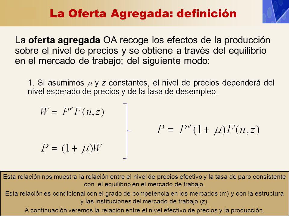 La Oferta Agregada: definición La oferta agregada OA recoge los efectos de la producción sobre el nivel de precios y se obtiene a través del equilibri